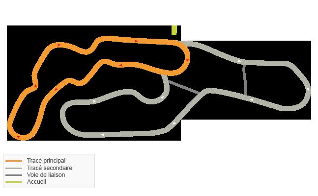 Tracé du circuit Terre de Saint Brès Gard